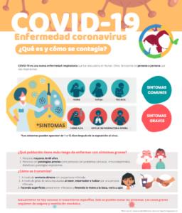 Información-Covid